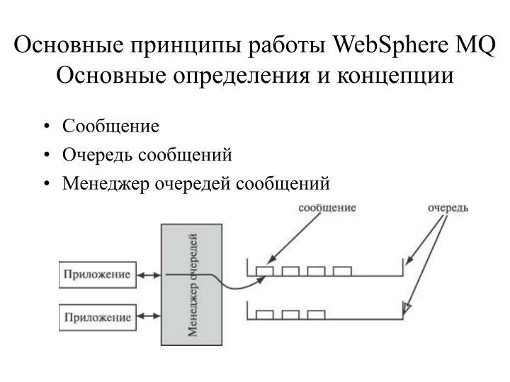 Основные принципы работы WebSphere MQ