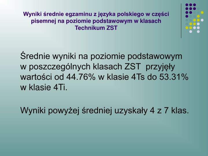 Wyniki średnie egzaminu z języka polskiego w części pisemnej na poziomie podstawowym w klasach