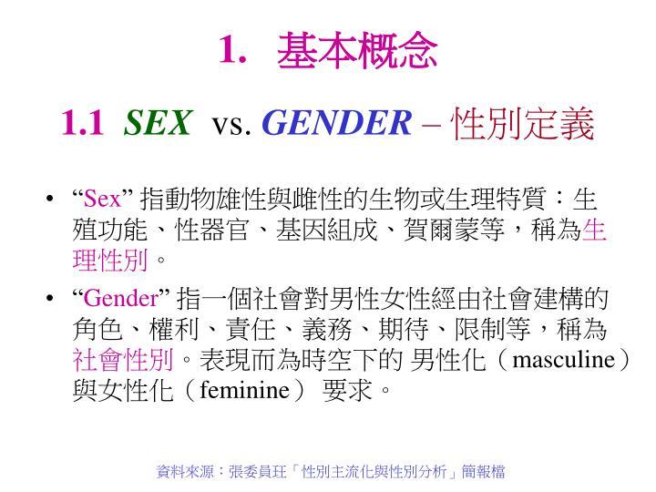 1 1 1 sex vs gender