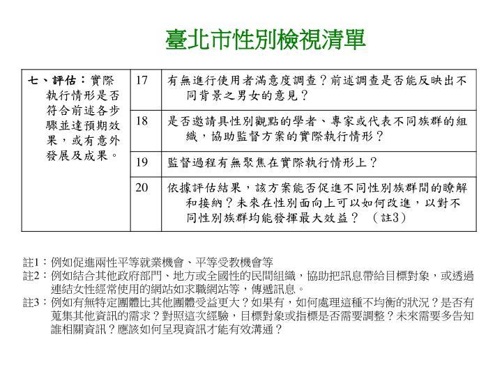 臺北市性別檢視清單