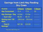 savings from limit hay feeding dry cows