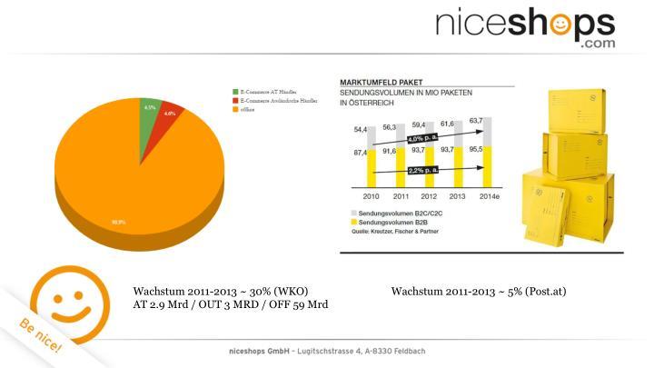 Wachstum 2011-2013 ~ 30% (WKO)