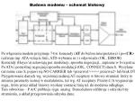 budowa modemu schemat blokowy