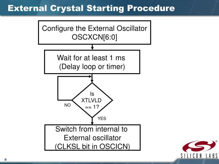 External Crystal Starting Procedure