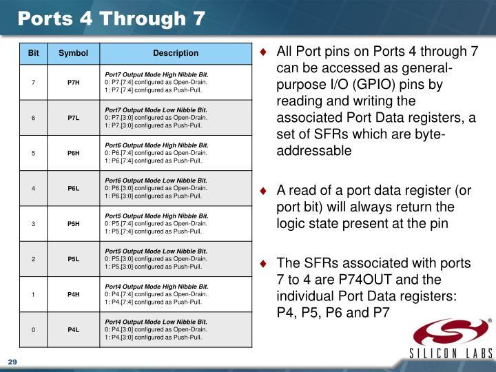 Ports 4 Through 7