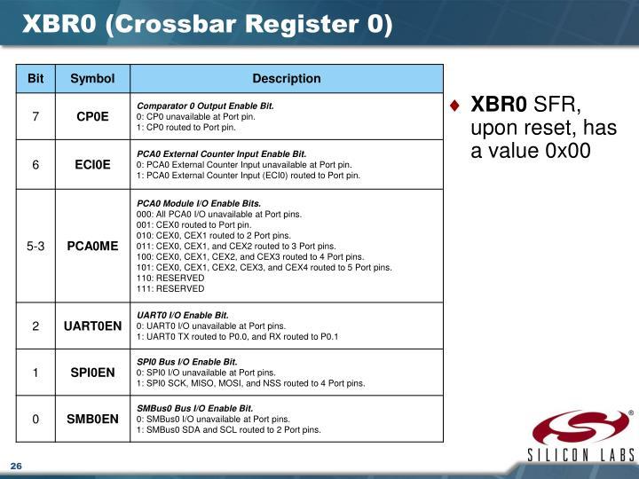 XBR0 (Crossbar Register 0)