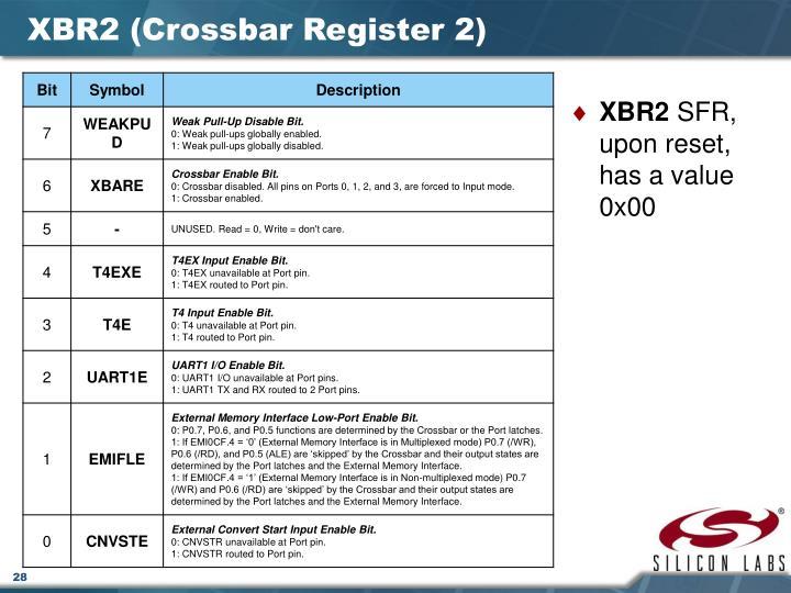 XBR2 (Crossbar Register 2)