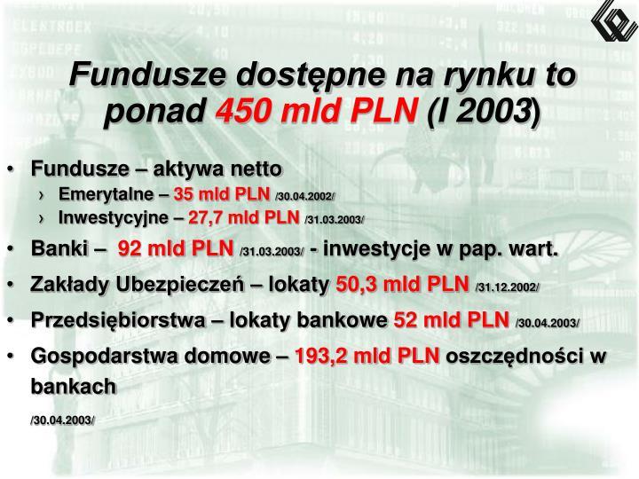 Fundusze dost pne na rynku to ponad 450 mld pln i 2003