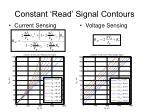 constant read signal contours
