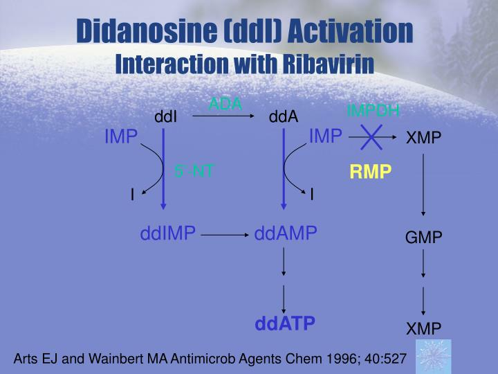 Didanosine (ddI) Activation
