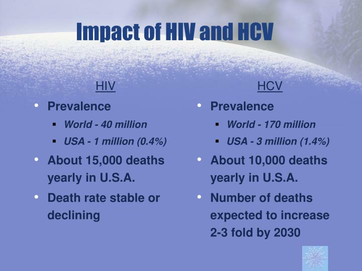Impact of hiv and hcv