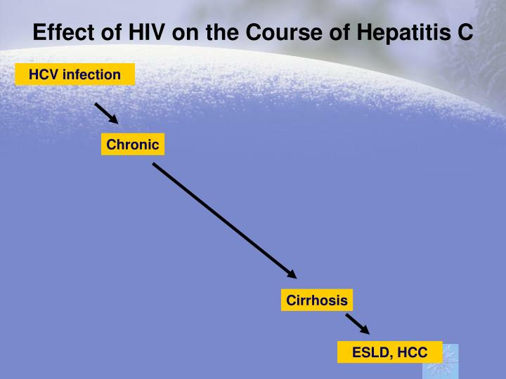 Effect of HIV on the Course of Hepatitis C