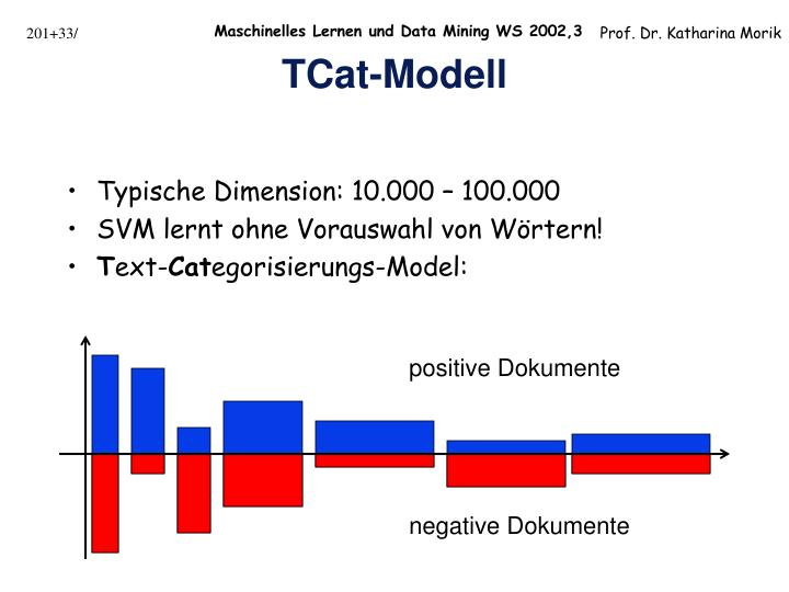 Typische Dimension: 10.000 – 100.000
