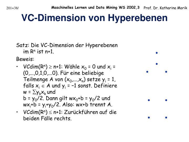 Satz: Die VC-Dimension der Hyperebenen im R