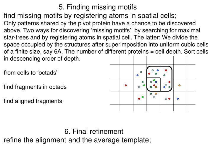 5. Finding missing motifs