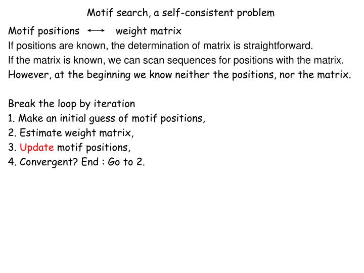 Motif search, a self-consistent problem