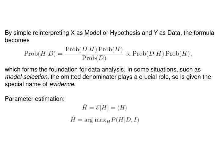 By simple reinterpreting X as Model or Hypothesis and Y as Data, the formula becomes
