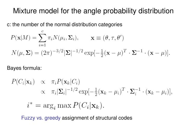 Mixture model for the angle probability distribution