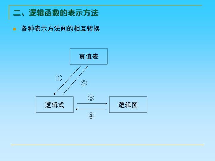 二、逻辑函数的表示方法