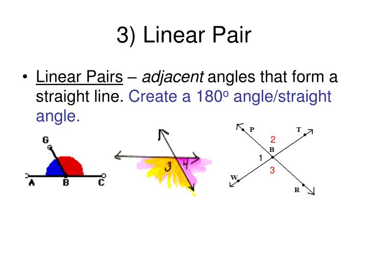 3) Linear Pair