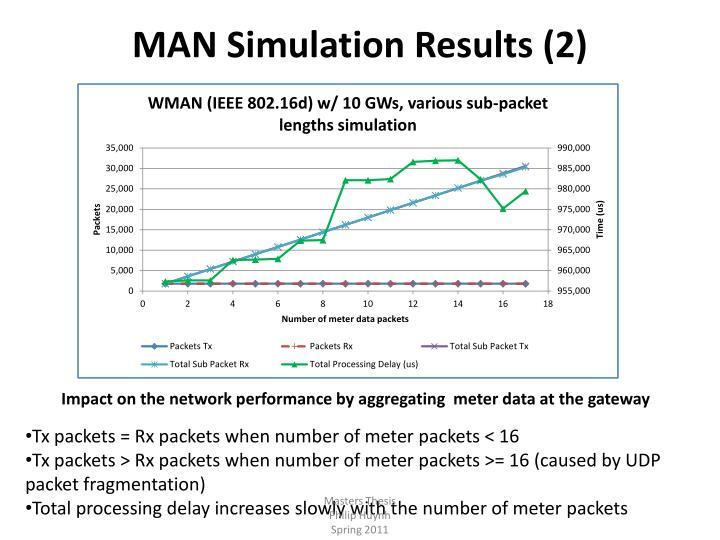 MAN Simulation Results (2)