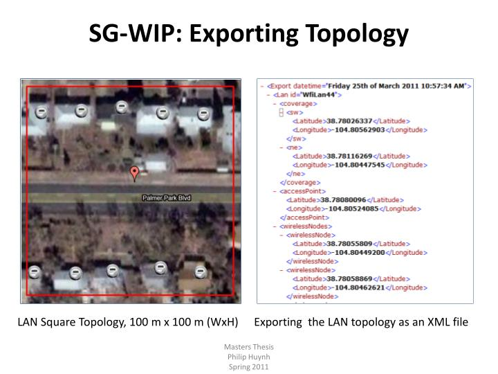 SG-WIP: Exporting Topology