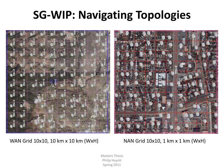 SG-WIP: Navigating Topologies