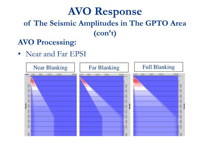 AVO Response