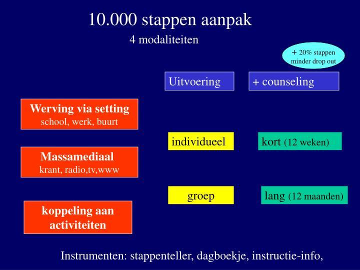 10.000 stappen aanpak
