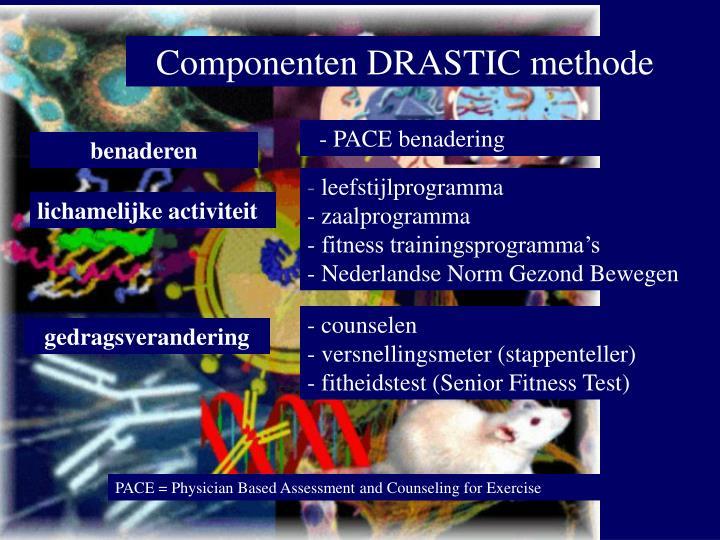 Componenten DRASTIC methode