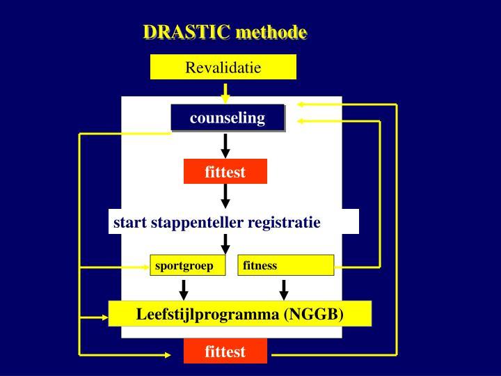 DRASTIC methode