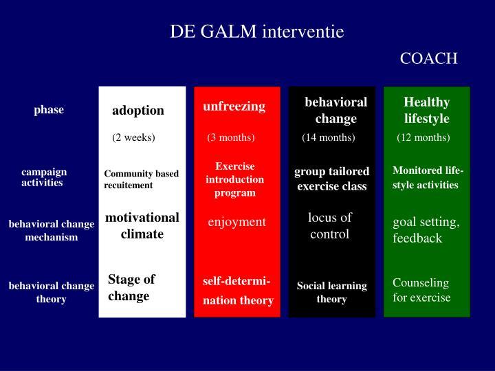 DE GALM interventie