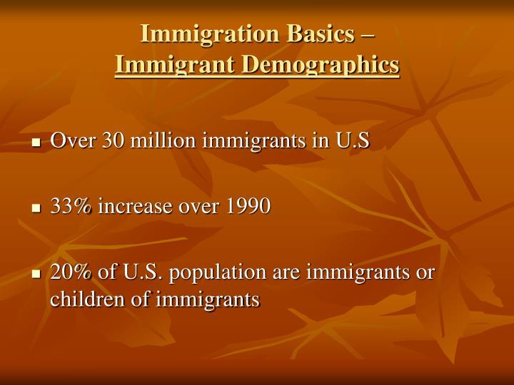 Immigration Basics –