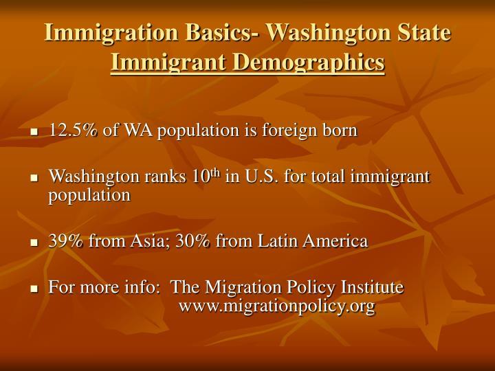Immigration Basics- Washington State