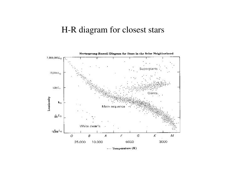 Ppt h r diagrams for star clusters powerpoint presentation id h r diagram for closest stars ccuart Image collections