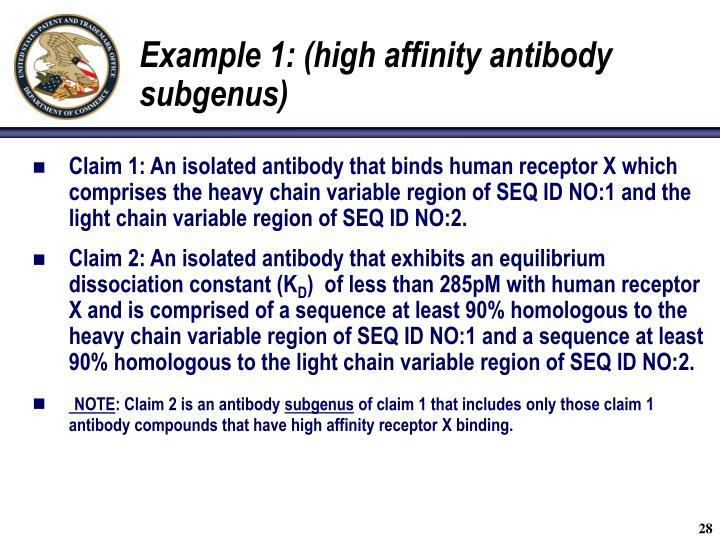 Example 1: (high affinity antibody subgenus)