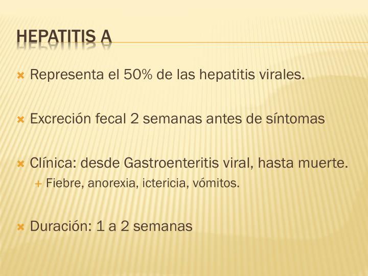 Representa el 50% de las hepatitis virales.