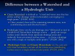 difference between a watershed and a hydrologic unit