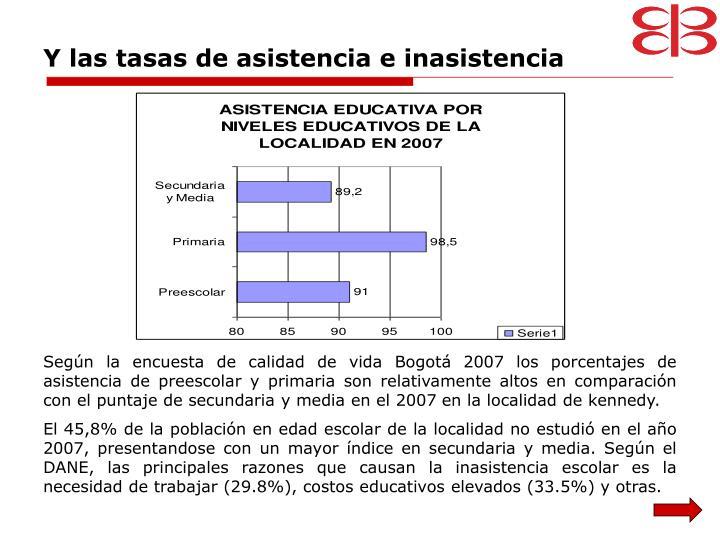 Y las tasas de asistencia e inasistencia