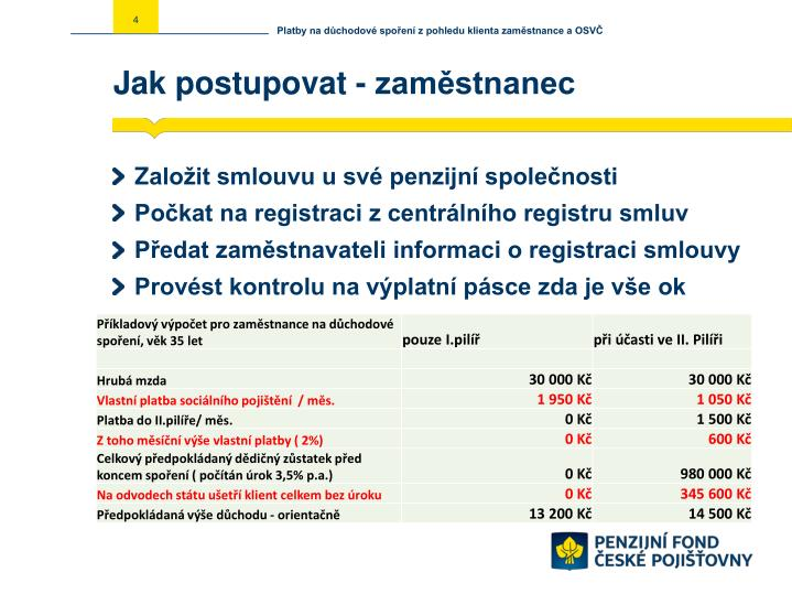 Platby na důchodové spoření z pohledu klienta zaměstnance a OSVČ