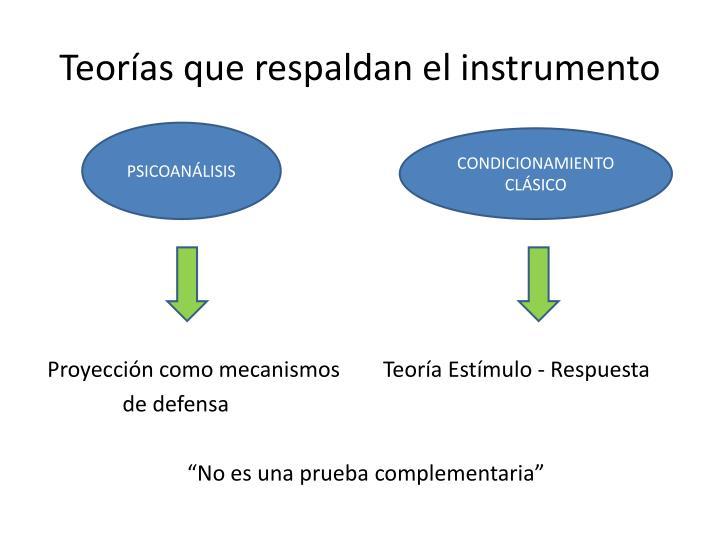 Teorías que respaldan el instrumento