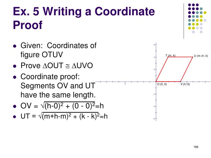 Given:  Coordinates of figure OTUV