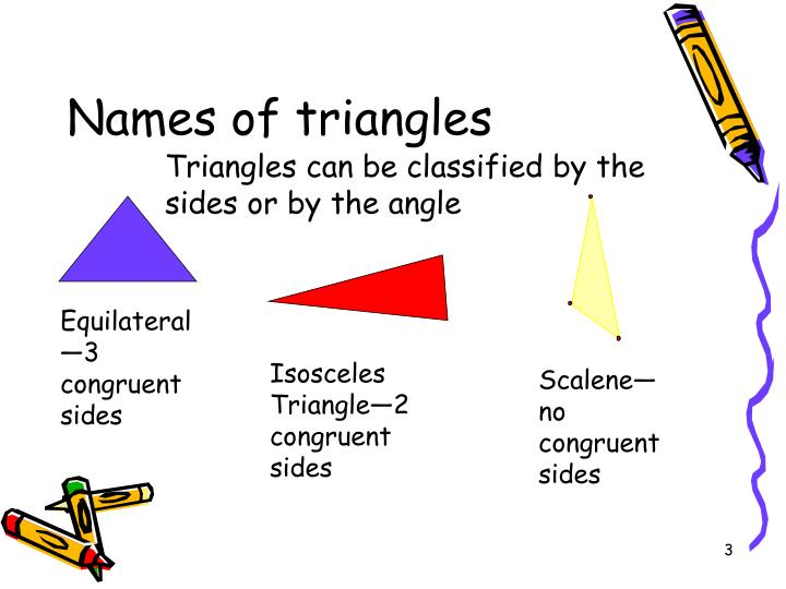 Names of triangles