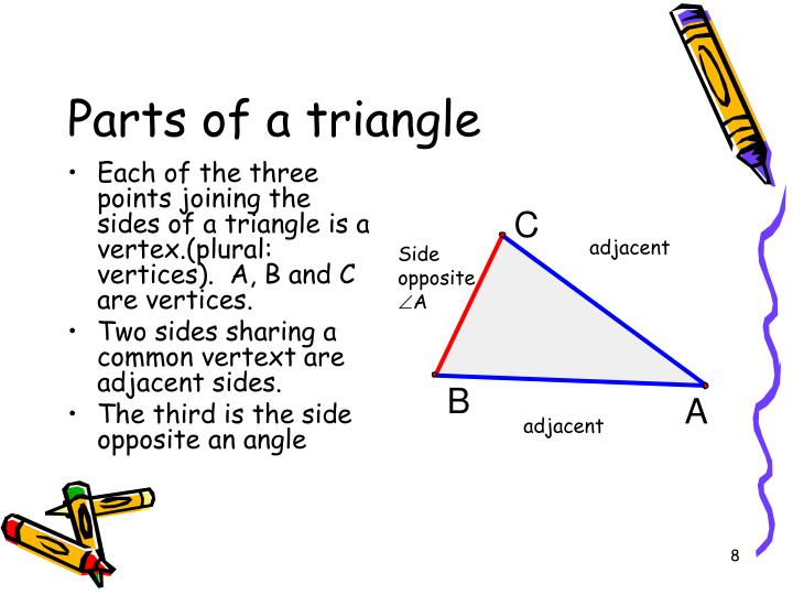 Each of the three points joining the sides of a triangle is a vertex.(plural:  vertices).  A, B and C are vertices.