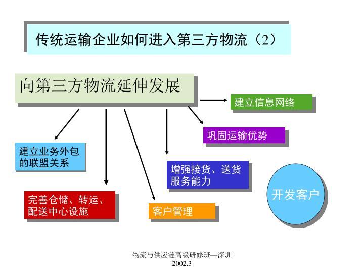 传统运输企业如何进入第三方物流(