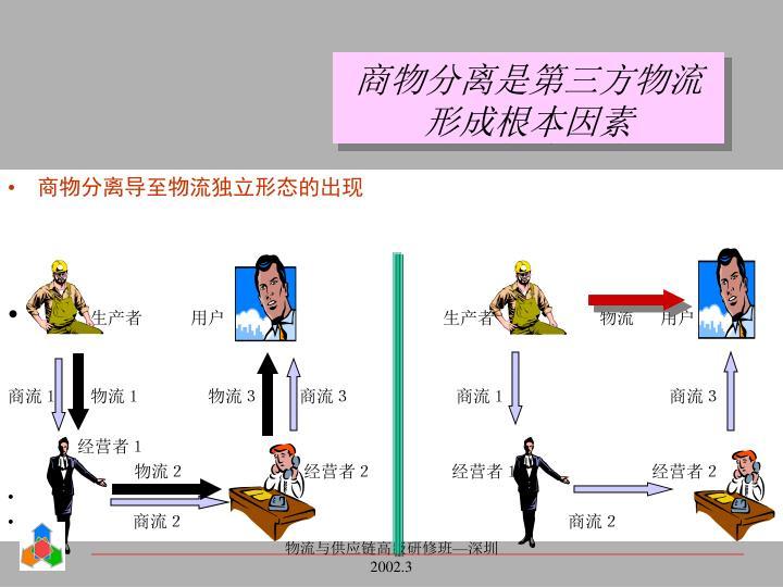 商物分离是第三方物流形成根本因素