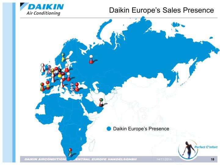 Ppt Introduction To Daikin Industries Ltd Powerpoint