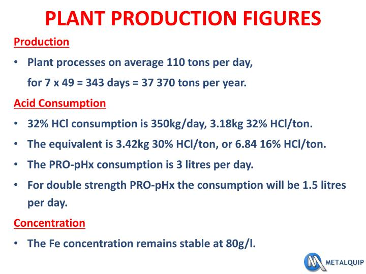 PLANT PRODUCTION FIGURES