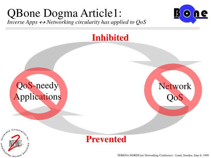 Qbone dogma article1 inverse apps networking circularity has applied to qos