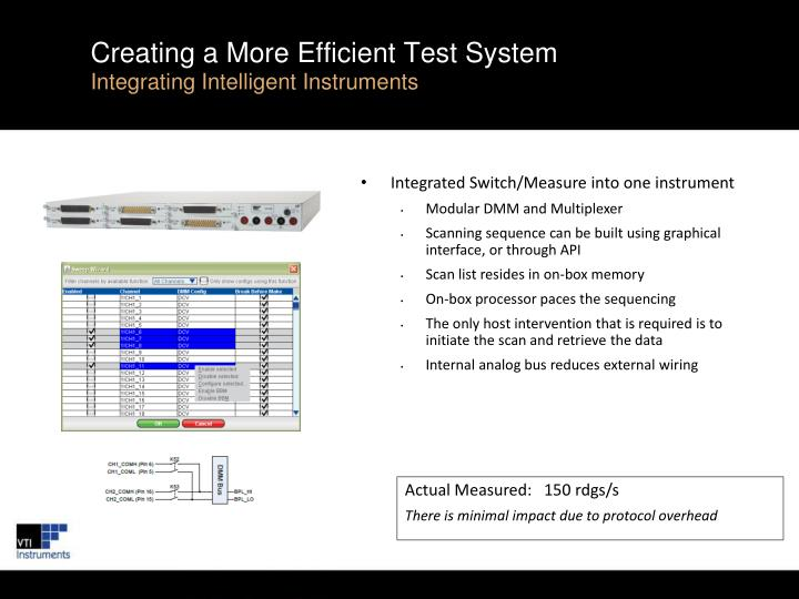 Creating a More Efficient Test System